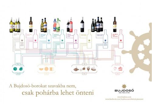 Bujdoso_infografika